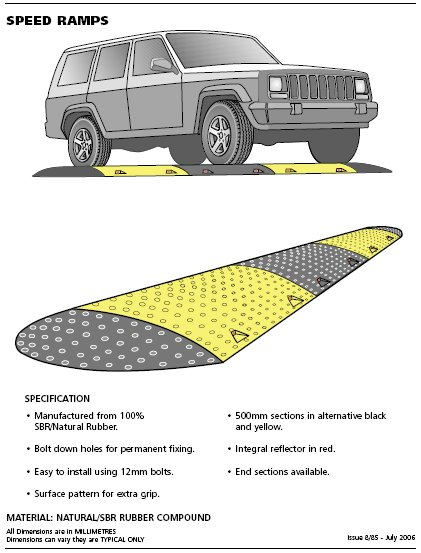 black and yellow speed ramps